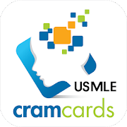USMLE Step 1 Anatomy 2.8