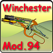 Winchester Model 94 explained Android AP26 – 2018