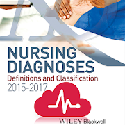 Nursing Diagnoses: Definitions and Classification 3.5.24